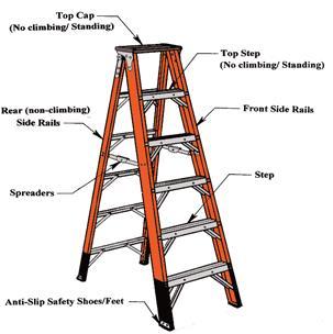 6132t1 Ladders