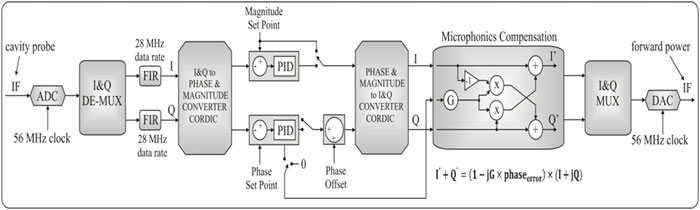 Pulsed Laser Deposition