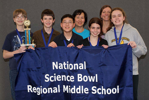 Science Bowl Nationals